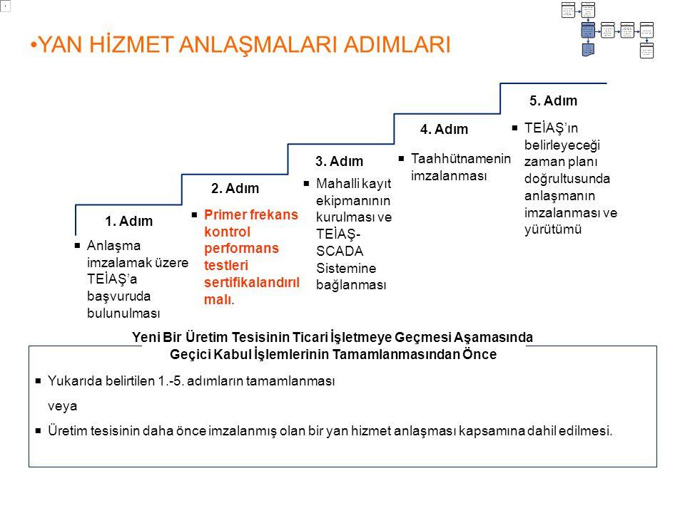 •YAN HİZMET ANLAŞMALARI ADIMLARI  Yukarıda belirtilen 1.-5. adımların tamamlanması veya  Üretim tesisinin daha önce imzalanmış olan bir yan hizmet a