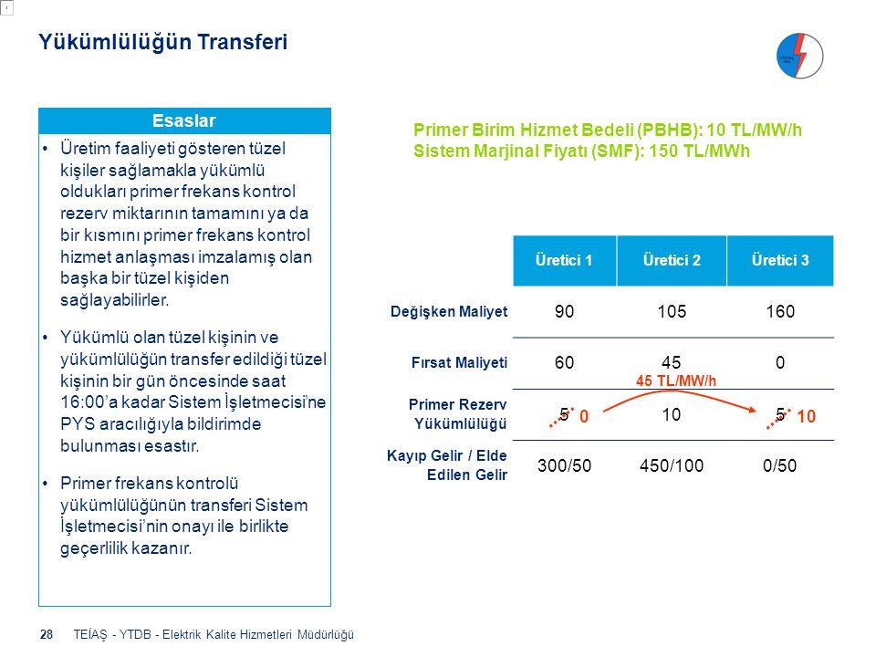 TEİAŞ - YTDB - Elektrik Kalite Hizmetleri Müdürlüğü Yükümlülüğün Transferi Primer Birim Hizmet Bedeli (PBHB): 10 TL/MW/h Sistem Marjinal Fiyatı (SMF):