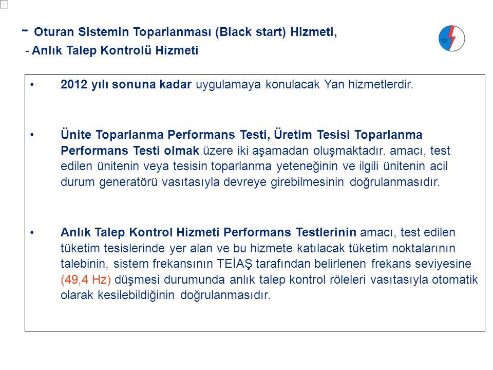 - Oturan Sistemin Toparlanması (Black start) Hizmeti, - Anlık Talep Kontrolü Hizmeti •2012 yılı sonuna kadar uygulamaya konulacak Yan hizmetlerdir. •Ü