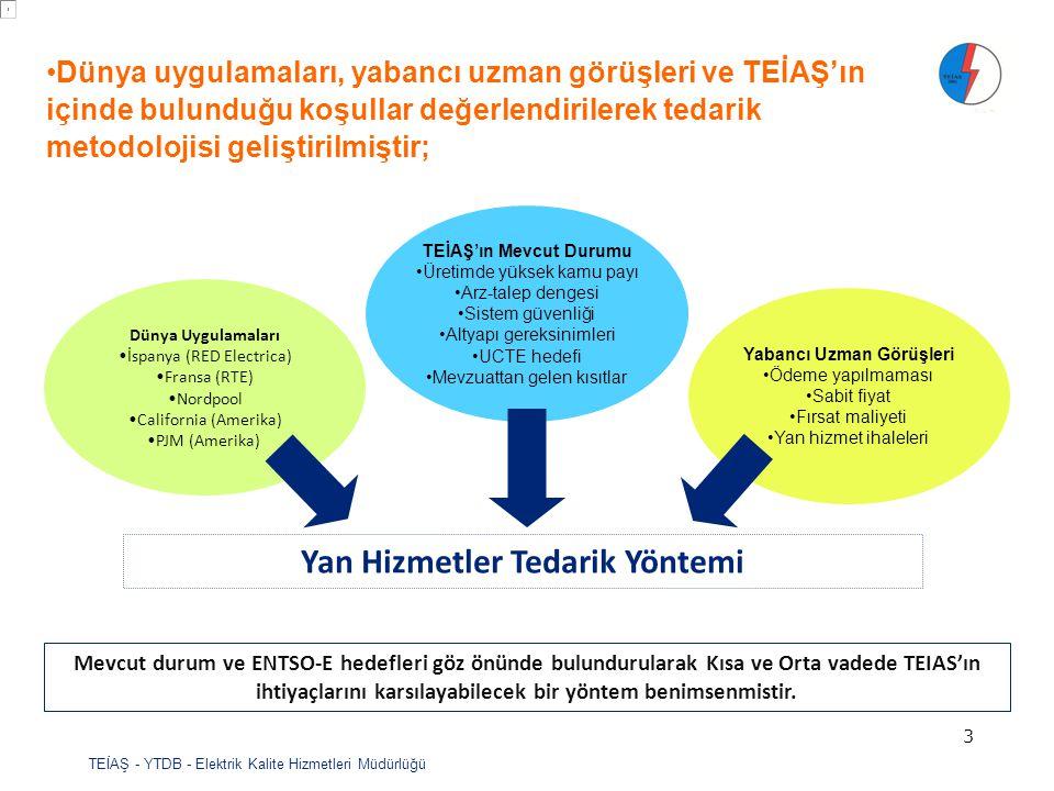 TEİAŞ - YTDB - Elektrik Kalite Hizmetleri Müdürlüğü