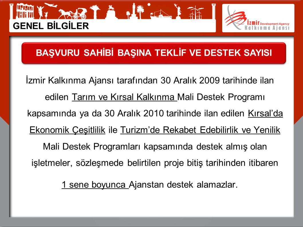 İzmir Kalkınma Ajansı tarafından 30 Aralık 2009 tarihinde ilan edilen Tarım ve Kırsal Kalkınma Mali Destek Programı kapsamında ya da 30 Aralık 2010 ta