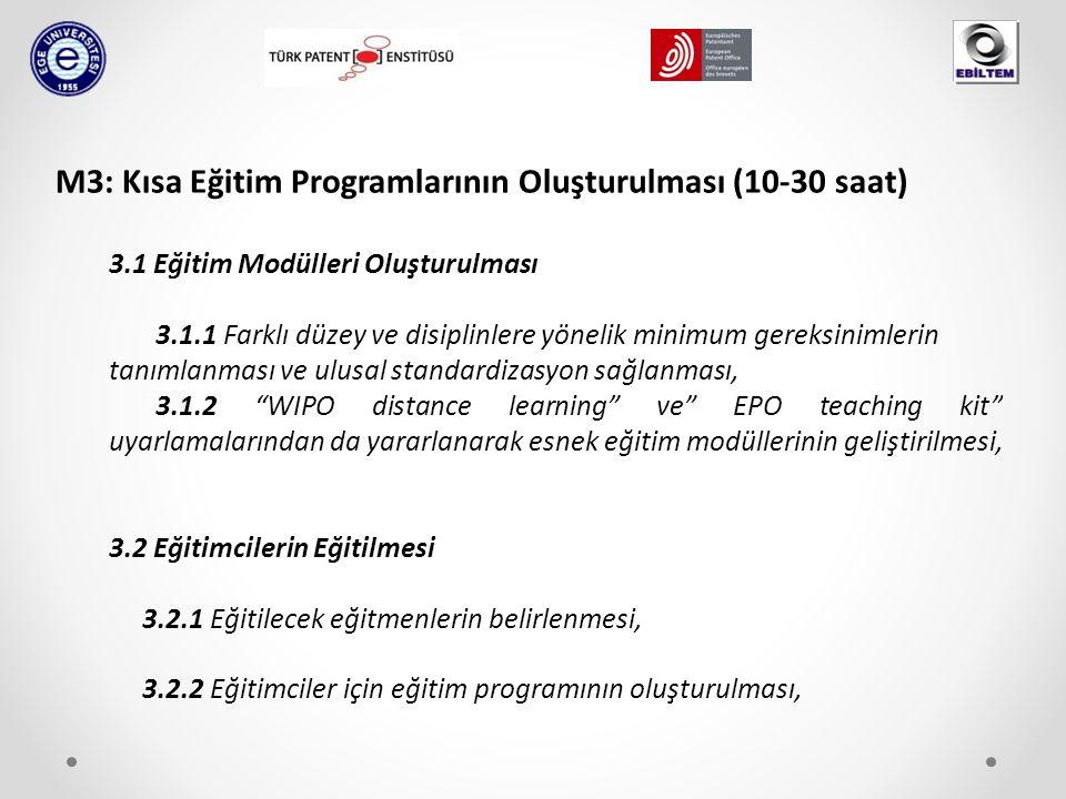 M3: Kısa Eğitim Programlarının Oluşturulması (10-30 saat) 3.1 Eğitim Modülleri Oluşturulması 3.1.1 Farklı düzey ve disiplinlere yönelik minimum gereks