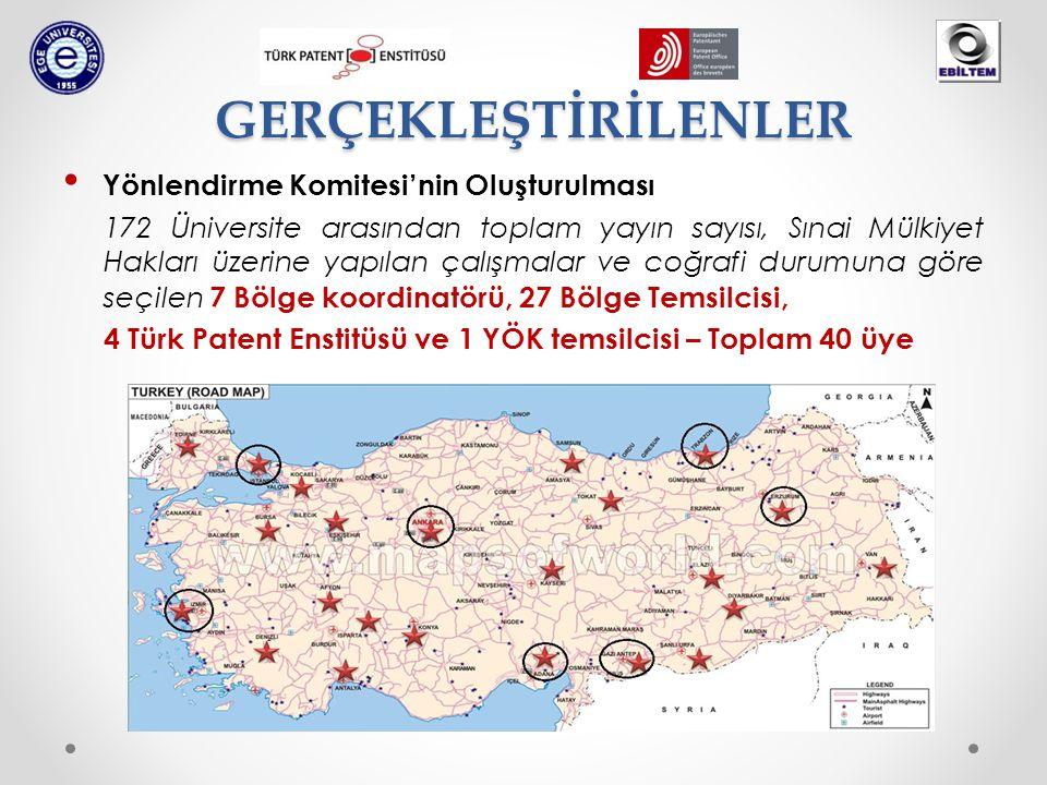 GERÇEKLEŞTİRİLENLER • Yönlendirme Komitesi'nin Oluşturulması 172 Üniversite arasından toplam yayın sayısı, Sınai Mülkiyet Hakları üzerine yapılan çalışmalar ve coğrafi durumuna göre seçilen 7 Bölge koordinatörü, 27 Bölge Temsilcisi, 4 Türk Patent Enstitüsü ve 1 YÖK temsilcisi – Toplam 40 üye