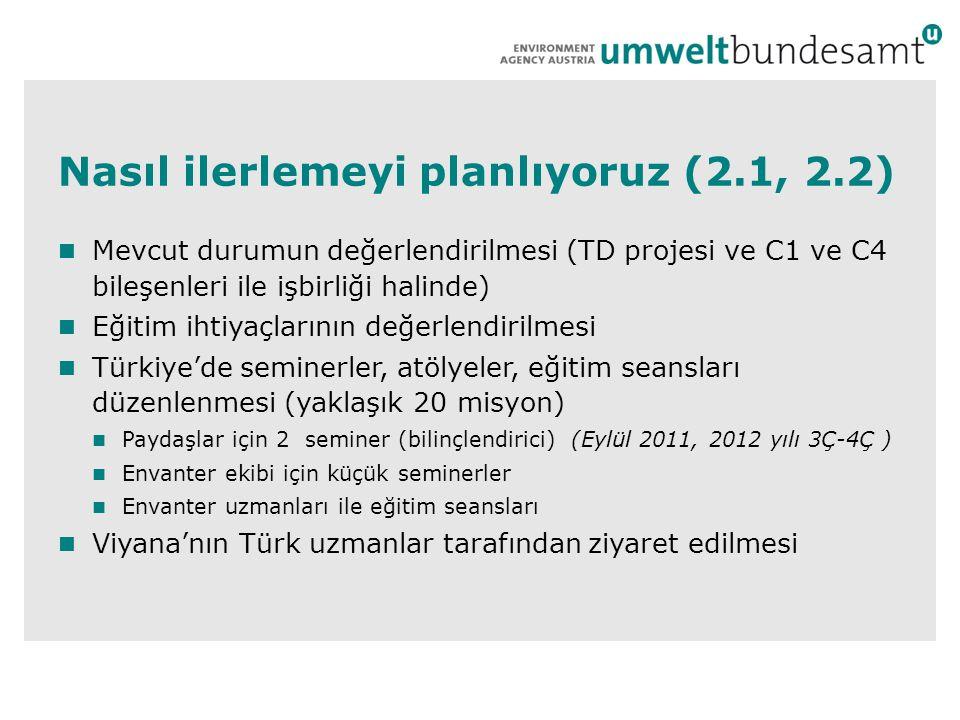 Nasıl ilerlemeyi planlıyoruz (2.1, 2.2)  Mevcut durumun değerlendirilmesi (TD projesi ve C1 ve C4 bileşenleri ile işbirliği halinde)  Eğitim ihtiyaçlarının değerlendirilmesi  Türkiye'de seminerler, atölyeler, eğitim seansları düzenlenmesi (yaklaşık 20 misyon)  Paydaşlar için 2 seminer (bilinçlendirici) (Eylül 2011, 2012 yılı 3Ç-4Ç )  Envanter ekibi için küçük seminerler  Envanter uzmanları ile eğitim seansları  Viyana'nın Türk uzmanlar tarafından ziyaret edilmesi