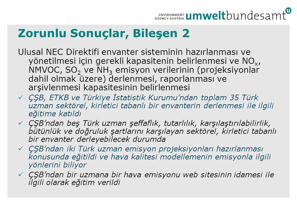 Zorunlu Sonuçlar, Bileşen 2 Ulusal NEC Direktifi envanter sisteminin hazırlanması ve yönetilmesi için gerekli kapasitenin belirlenmesi ve NO x, NMVOC, SO 2 ve NH 3 emisyon verilerinin (projeksiyonlar dahil olmak üzere) derlenmesi, raporlanması ve arşivlenmesi kapasitesinin belirlenmesi  ÇŞB, ETKB ve Türkiye İstatistik Kurumu'ndan toplam 35 Türk uzman sektörel, kirletici tabanlı bir envanterin derlenmesi ile ilgili eğitime katıldı  ÇŞB'ndan beş Türk uzman şeffaflık, tutarlılık, karşılaştırılabilirlik, bütünlük ve doğruluk şartlarını karşılayan sektörel, kirletici tabanlı bir envanter derleyebilecek durumda  ÇŞB'ndan iki Türk uzman emisyon projeksiyonları hazırlanması konusunda eğitildi ve hava kalitesi modellemenin emisyonla ilgili yönlerini biliyor  ÇŞB'ndan bir uzmana bir hava emisyonu web sitesinin idamesi ile ilgili olarak eğitim verildi