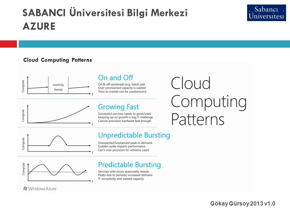 SABANCI Üniversitesi Bilgi Merkezi AZURE Gökay Gürsoy 2013 v1.0 Cloud Computing Patterns