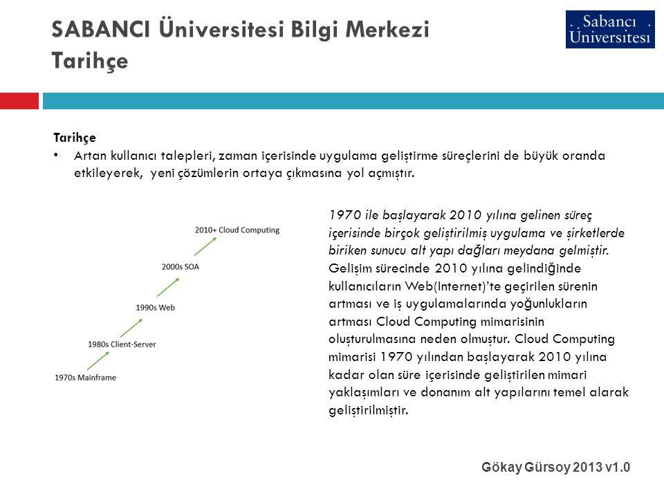 SABANCI Üniversitesi Bilgi Merkezi Tarihçe Gökay Gürsoy 2013 v1.0 Tarihçe • Artan kullanıcı talepleri, zaman içerisinde uygulama geliştirme süreçlerini de büyük oranda etkileyerek, yeni çözümlerin ortaya çıkmasına yol açmıştır.