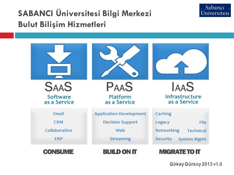 SABANCI Üniversitesi Bilgi Merkezi Bulut Bilişim Hizmetleri Gökay Gürsoy 2013 v1.0
