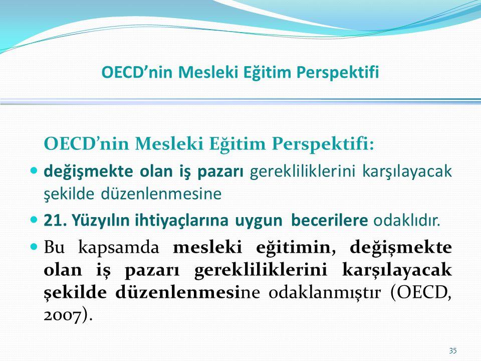 OECD'nin Mesleki Eğitim Perspektifi:  değişmekte olan iş pazarı gerekliliklerini karşılayacak şekilde düzenlenmesine  21. Yüzyılın ihtiyaçlarına uyg