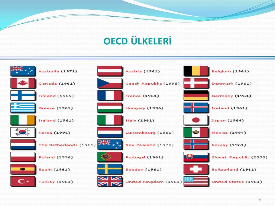 4 OECD ÜLKELERİ