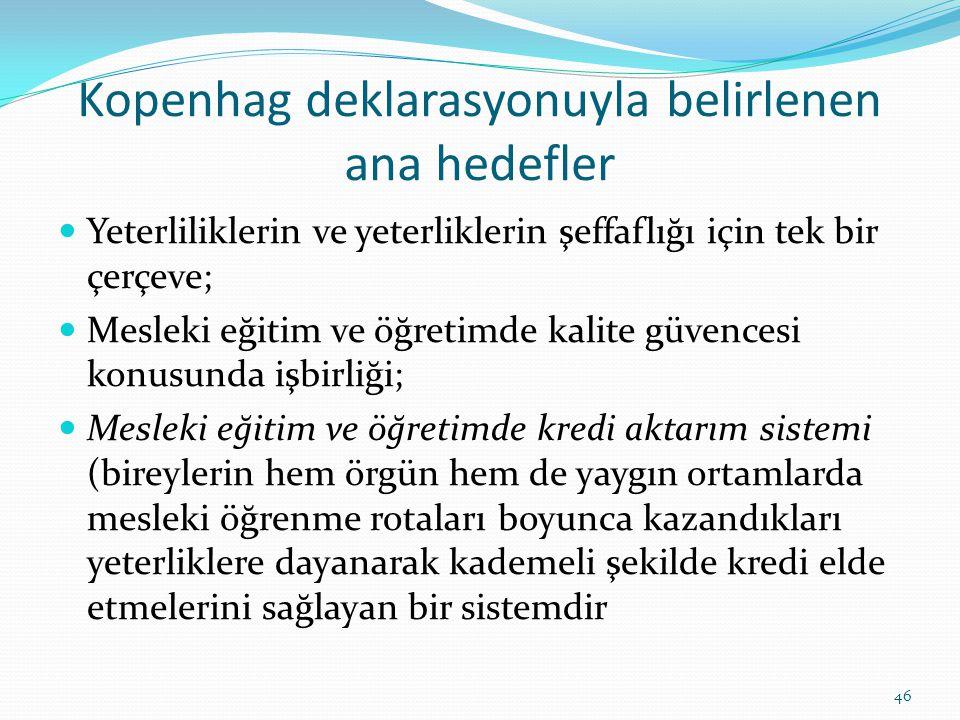 Kopenhag deklarasyonuyla belirlenen ana hedefler  Yeterliliklerin ve yeterliklerin şeffaflığı için tek bir çerçeve;  Mesleki eğitim ve öğretimde kal