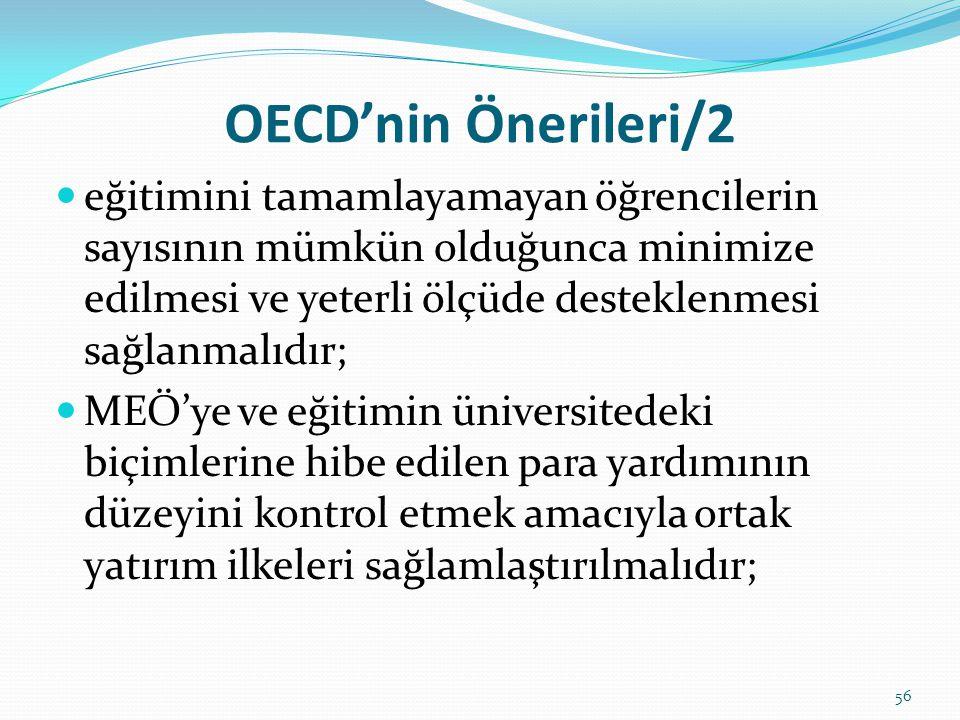 OECD'nin Önerileri/2  eğitimini tamamlayamayan öğrencilerin sayısının mümkün olduğunca minimize edilmesi ve yeterli ölçüde desteklenmesi sağlanmalıdı