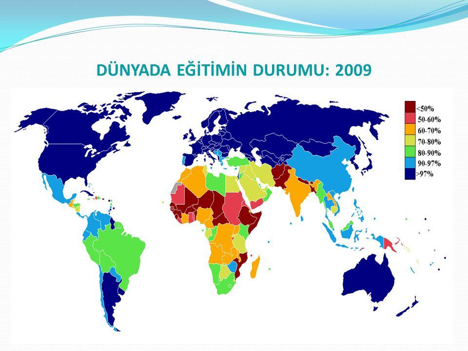 58 DÜNYADA EĞİTİMİN DURUMU: 2009