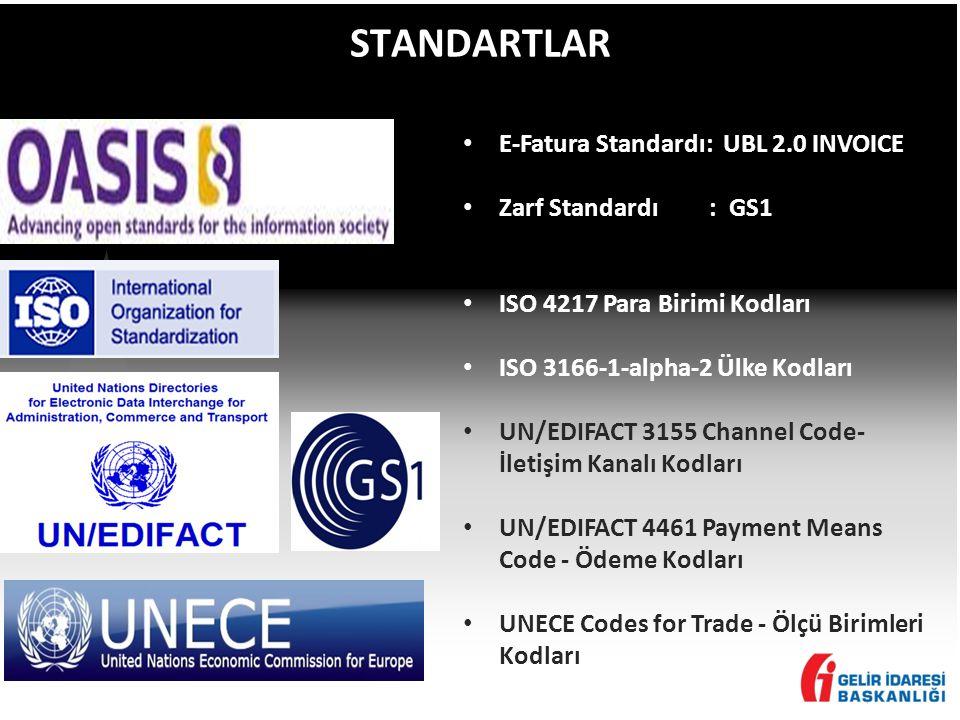 STANDARTLAR • E-Fatura Standardı: UBL 2.0 INVOICE • Zarf Standardı : GS1 • ISO 4217 Para Birimi Kodları • ISO 3166-1-alpha-2 Ülke Kodları • UN/EDIFACT