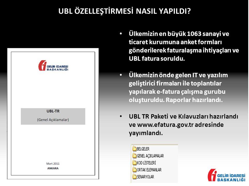 UBL ÖZELLEŞTİRMESİ NASIL YAPILDI? • Ülkemizin en büyük 1063 sanayi ve ticaret kurumuna anket formları gönderilerek faturalaşma ihtiyaçları ve UBL fatu