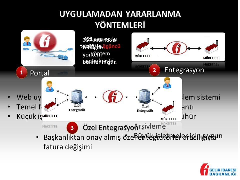 UYGULAMADAN YARARLANMA YÖNTEMLERİ • Web uygulaması • Temel fonksiyonlar • Küçük işletmeler için uygun 1 • Gelişmiş bilgi işlem sistemi • Doğrudan bağlantı • E-imza/mali mühür • Arşivleme • Büyük işletmeler için uygun 2 Entegrasyon Portal Özel Entegratör Özel Entegratör 3 Özel Entegrasyon • Başkanlıktan onay almış özel entegratörler aracılığıyla fatura değişimi 397 sıra no.lu tebliğde iki yöntem belirlenmiştir.