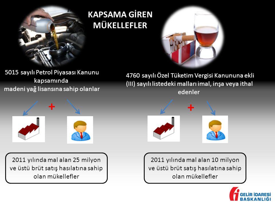 5015 sayılı Petrol Piyasası Kanunu kapsamında madeni yağ lisansına sahip olanlar 4760 sayılı Özel Tüketim Vergisi Kanununa ekli (III) sayılı listedeki malları imal, inşa veya ithal edenler 2011 yılında mal alan 25 milyon ve üstü brüt satış hasılatına sahip olan mükellefler 2011 yılında mal alan 10 milyon ve üstü brüt satış hasılatına sahip olan mükellefler + + KAPSAMA GİREN MÜKELLEFLER