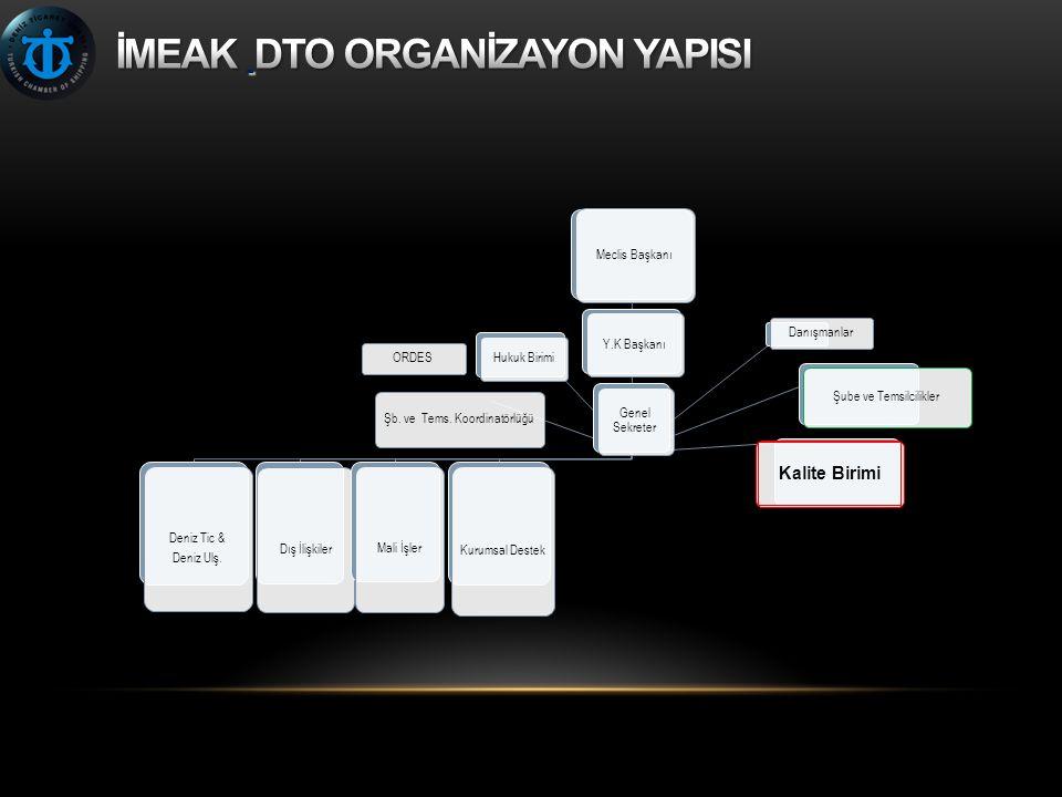 •Farklı gruplar arasındaki çabaları koordine eder.