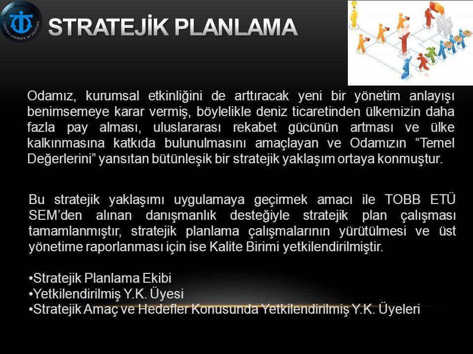 Bu stratejik yaklaşımı uygulamaya geçirmek amacı ile TOBB ETÜ SEM'den alınan danışmanlık desteğiyle stratejik plan çalışması tamamlanmıştır, stratejik planlama çalışmalarının yürütülmesi ve üst yönetime raporlanması için ise Kalite Birimi yetkilendirilmiştir.