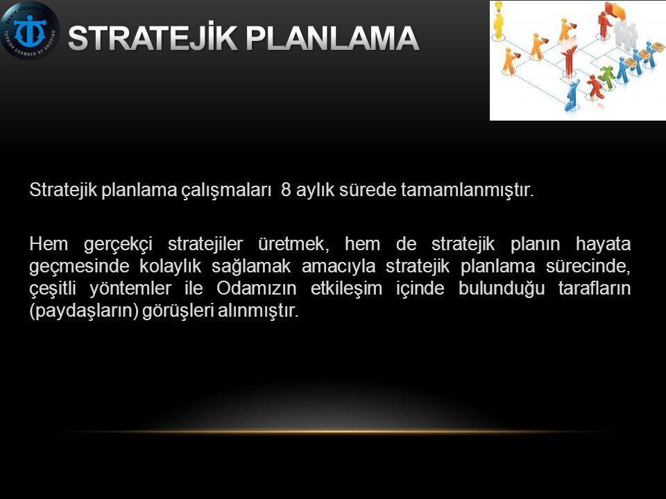 Stratejik planlama çalışmaları 8 aylık sürede tamamlanmıştır. Hem gerçekçi stratejiler üretmek, hem de stratejik planın hayata geçmesinde kolaylık sağ