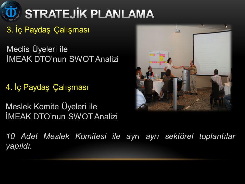 3. İç Paydaş Çalışması Meclis Üyeleri ile İMEAK DTO'nun SWOT Analizi 4. İç Paydaş Çalışması Meslek Komite Üyeleri ile İMEAK DTO'nun SWOT Analizi 10 Ad