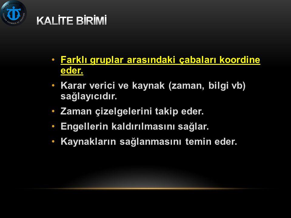 •Türk Oda hizmetlerinin kalitesinin iyileştirilmesi amacıyla geliştirilen Oda Akreditasyon Modeli kapsamında İMEAK DTO, 2002 yılında Akredite olan ilk 10 Oda arasında yer almaktadır.