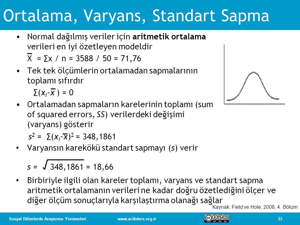 33Sosyal Bilimlerde Araştırma Yöntemleriwww.acikders.org.tr Ortalama, Varyans, Standart Sapma •Normal dağılmış veriler için aritmetik ortalama veriler