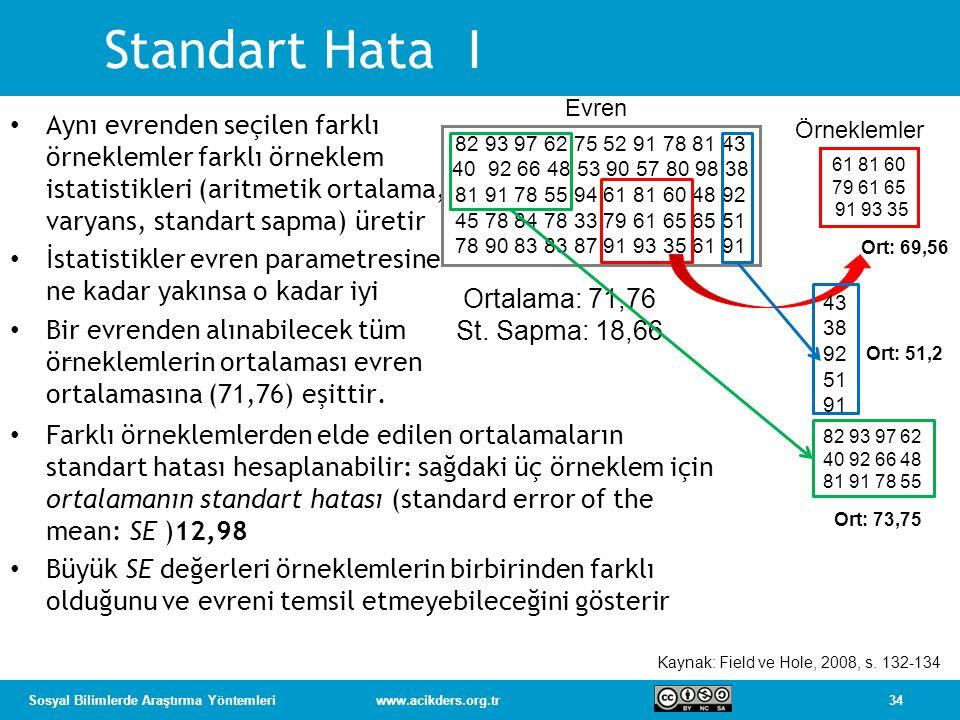 34Sosyal Bilimlerde Araştırma Yöntemleriwww.acikders.org.tr Standart Hata I • Aynı evrenden seçilen farklı örneklemler farklı örneklem istatistikleri