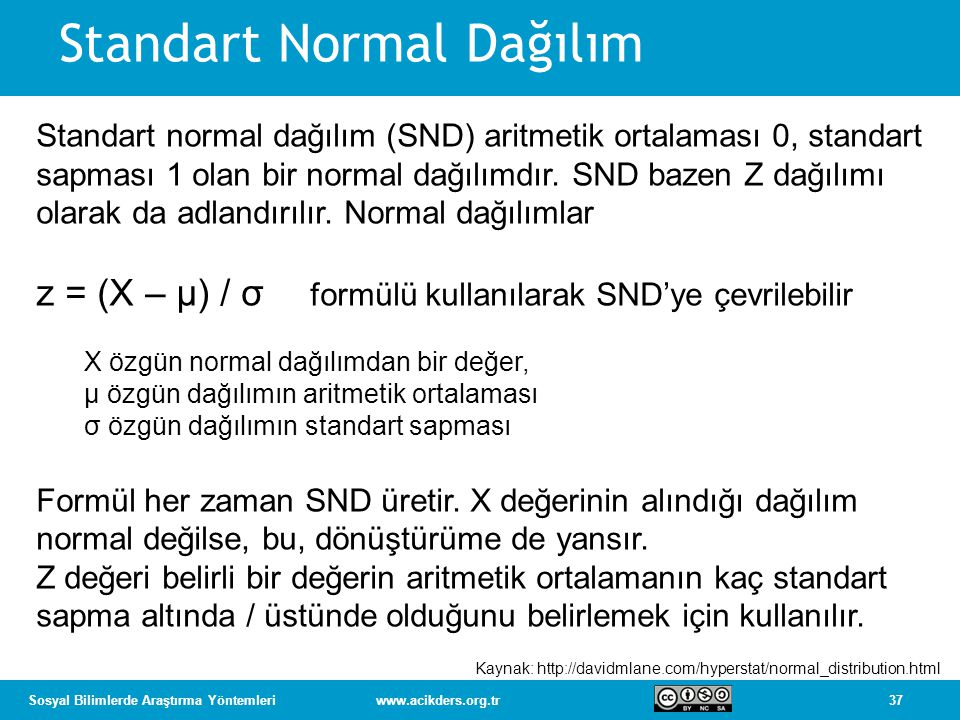 37Sosyal Bilimlerde Araştırma Yöntemleriwww.acikders.org.tr Standart normal dağılım (SND) aritmetik ortalaması 0, standart sapması 1 olan bir normal d