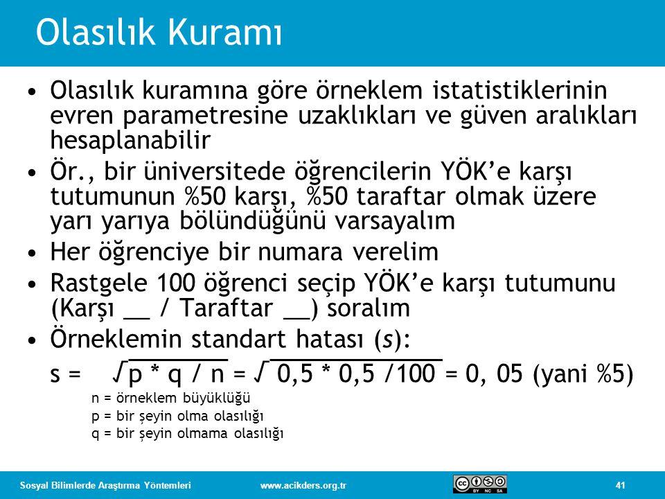 41Sosyal Bilimlerde Araştırma Yöntemleriwww.acikders.org.tr Olasılık Kuramı •Olasılık kuramına göre örneklem istatistiklerinin evren parametresine uza