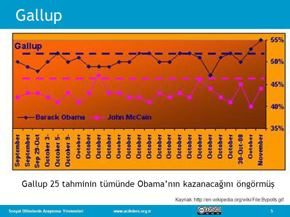 5Sosyal Bilimlerde Araştırma Yöntemleriwww.acikders.org.tr Gallup Kaynak: http://en.wikipedia.org/wiki/File:Bypolls.gif Gallup 25 tahminin tümünde Oba