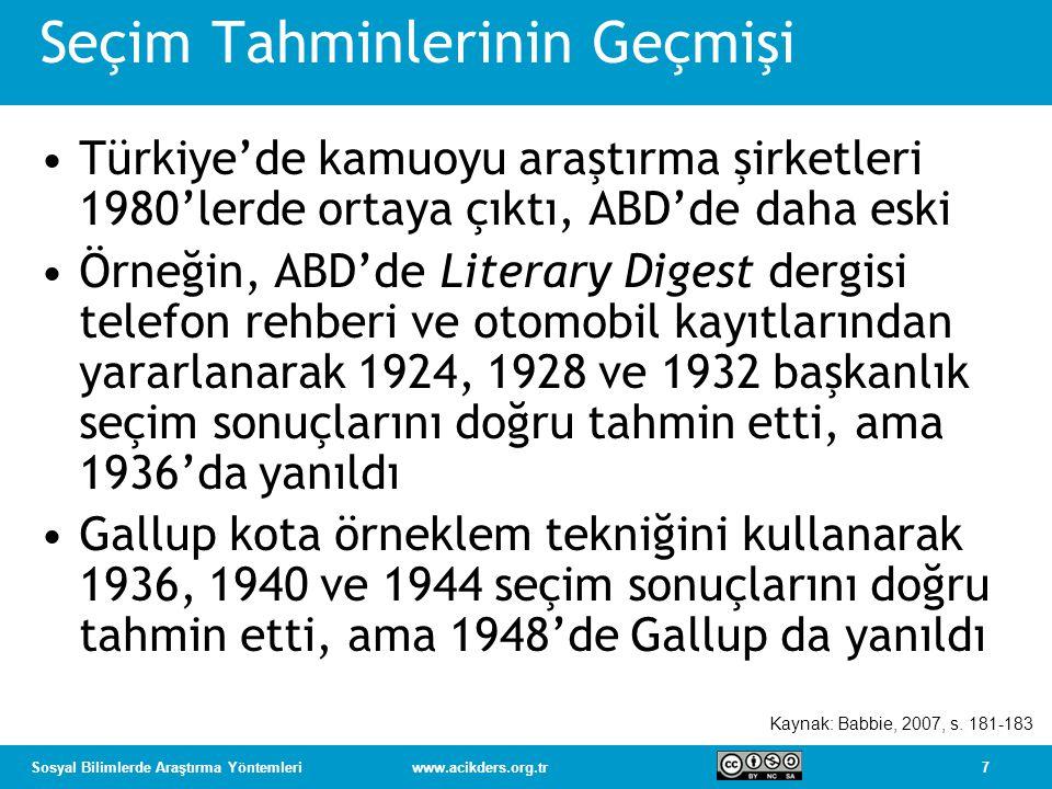 7Sosyal Bilimlerde Araştırma Yöntemleriwww.acikders.org.tr Seçim Tahminlerinin Geçmişi •Türkiye'de kamuoyu araştırma şirketleri 1980'lerde ortaya çıkt