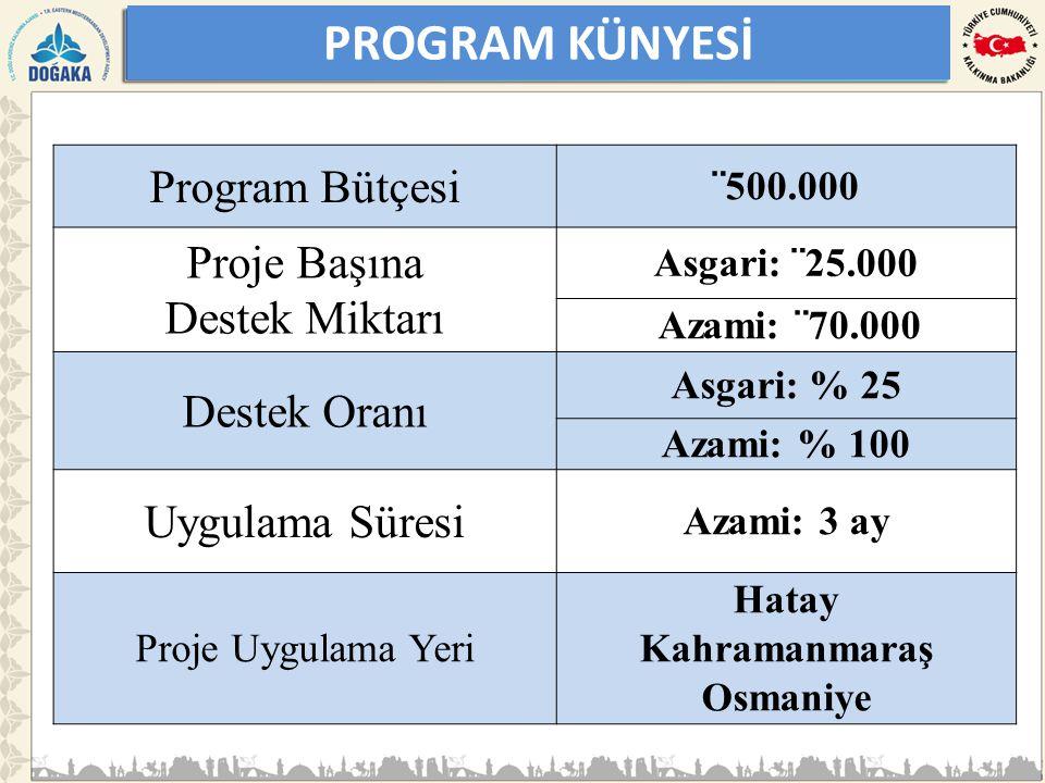 Program Bütçesi ¨500.000 Proje Başına Destek Miktarı Asgari: ¨25.000 Azami: ¨70.000 Destek Oranı Asgari: % 25 Azami: % 100 Uygulama Süresi Azami: 3 ay Proje Uygulama Yeri Hatay Kahramanmaraş Osmaniye PROGRAM KÜNYESİ