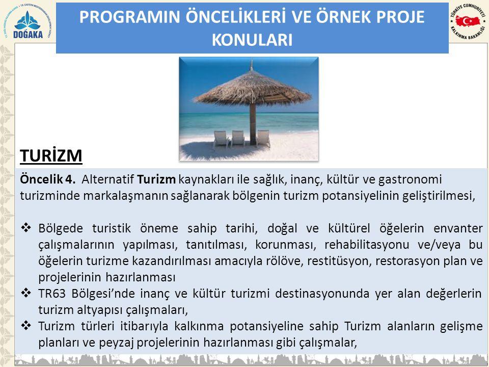 PROGRAMIN ÖNCELİKLERİ VE ÖRNEK PROJE KONULARI Öncelik 4. Alternatif Turizm kaynakları ile sağlık, inanç, kültür ve gastronomi turizminde markalaşmanın