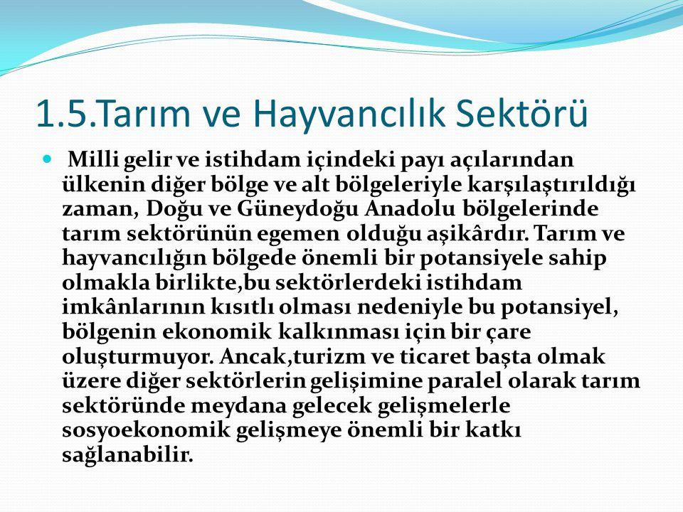 1.5.Tarım ve Hayvancılık Sektörü  Milli gelir ve istihdam içindeki payı açılarından ülkenin diğer bölge ve alt bölgeleriyle karşılaştırıldığı zaman, Doğu ve Güneydoğu Anadolu bölgelerinde tarım sektörünün egemen olduğu aşikârdır.