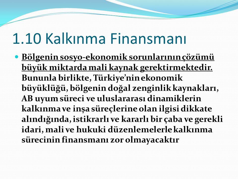 1.10 Kalkınma Finansmanı  Bölgenin sosyo-ekonomik sorunlarının çözümü büyük miktarda mali kaynak gerektirmektedir. Bununla birlikte, Türkiye'nin ekon