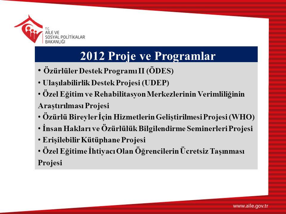 2012 Proje ve Programlar • Özürlüler Destek Programı II (ÖDES) • Ulaşılabilirlik Destek Projesi (UDEP) • Özel Eğitim ve Rehabilitasyon Merkezlerinin V