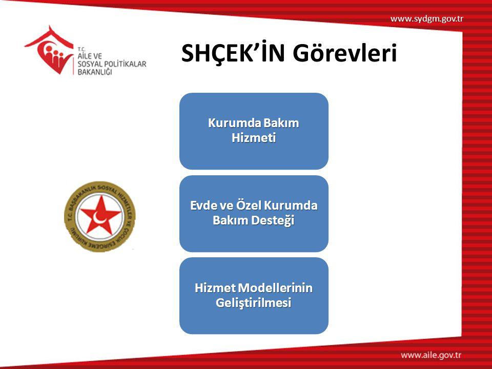 Kurumda Bakım Hizmeti Evde ve Özel Kurumda Bakım Desteği Hizmet Modellerinin Geliştirilmesi www.sydgm.gov.tr SHÇEK'İN Görevleri