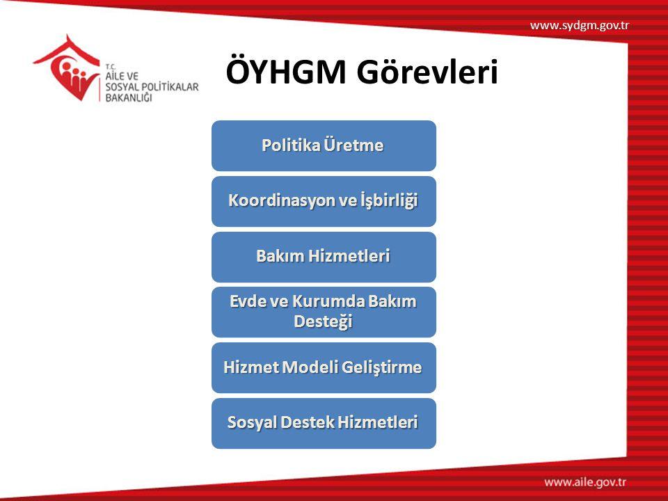 Politika Üretme Koordinasyon ve İşbirliği Bakım Hizmetleri Evde ve Kurumda Bakım Desteği Hizmet Modeli Geliştirme Sosyal Destek Hizmetleri www.sydgm.g
