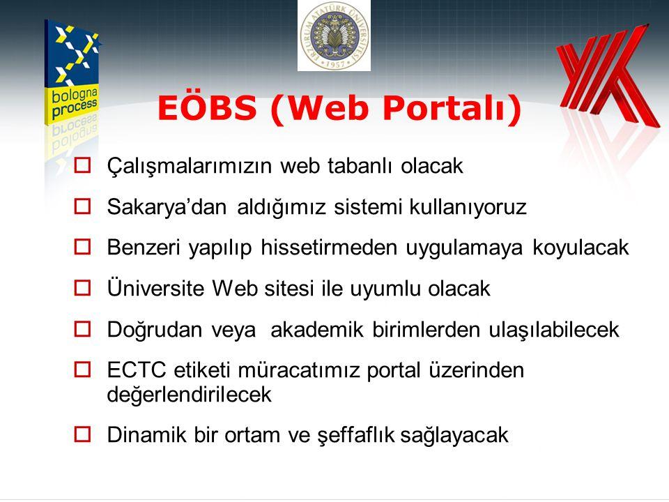 EÖBS (Web Portalı)  Çalışmalarımızın web tabanlı olacak  Sakarya'dan aldığımız sistemi kullanıyoruz  Benzeri yapılıp hissetirmeden uygulamaya koyulacak  Üniversite Web sitesi ile uyumlu olacak  Doğrudan veya akademik birimlerden ulaşılabilecek  ECTC etiketi müracatımız portal üzerinden değerlendirilecek  Dinamik bir ortam ve şeffaflık sağlayacak