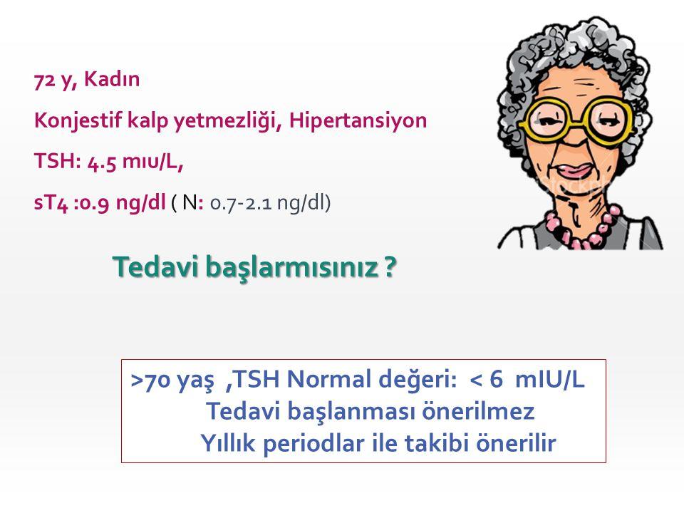 72 y, Kadın Konjestif kalp yetmezliği, Hipertansiyon TSH: 4.5 mıu/L, sT4 :0.9 ng/dl ( N: 0.7-2.1 ng/dl) Tedavi başlarmısınız ? >70 yaş,TSH Normal değe