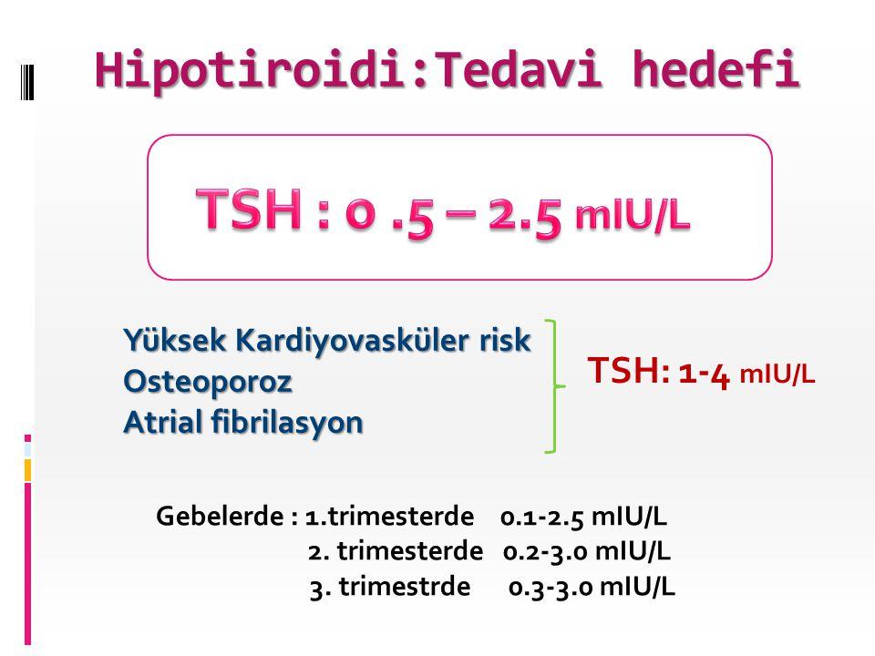 Hipotiroidi:Tedavi hedefi Yüksek Kardiyovasküler risk Osteoporoz Atrial fibrilasyon TSH: 1-4 mIU/L Gebelerde : 1.trimesterde 0.1-2.5 mIU/L 2. trimeste