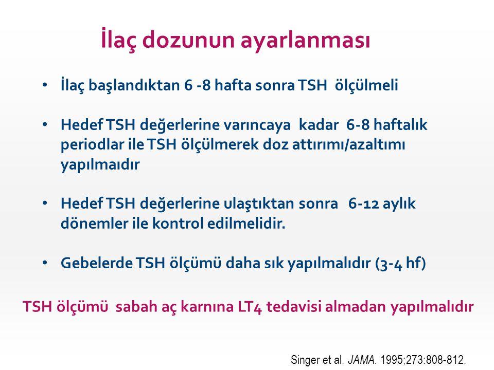İlaç dozunun ayarlanması • İlaç başlandıktan 6 -8 hafta sonra TSH ölçülmeli • Hedef TSH değerlerine varıncaya kadar 6-8 haftalık periodlar ile TSH ölç
