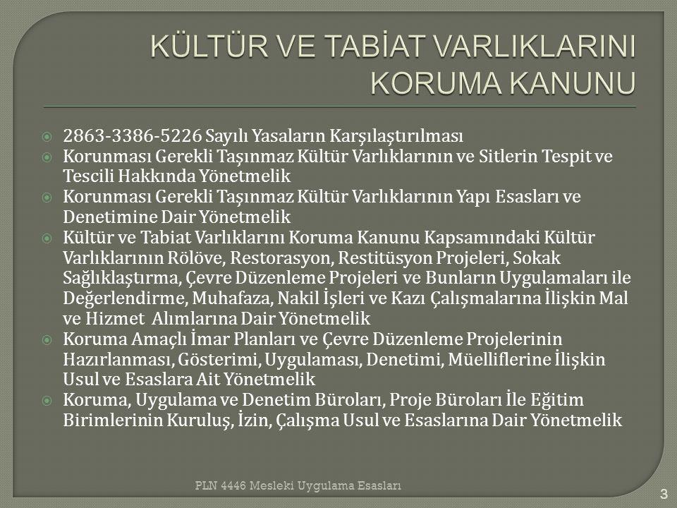  2863-3386-5226 Sayılı Yasaların Karşılaştırılması  Korunması Gerekli Taşınmaz Kültür Varlıklarının ve Sitlerin Tespit ve Tescili Hakkında Yönetmeli