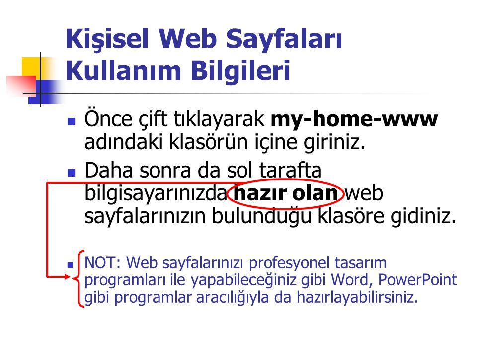  Önce çift tıklayarak my-home-www adındaki klasörün içine giriniz.  Daha sonra da sol tarafta bilgisayarınızda hazır olan web sayfalarınızın bulundu