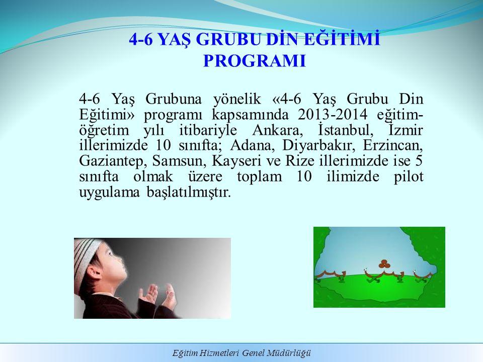 Eğitim Hizmetleri Genel Müdürlüğü 4-6 YAŞ GRUBU DİN EĞİTİMİ PROGRAMI 4-6 Yaş Grubuna yönelik «4-6 Yaş Grubu Din Eğitimi» programı kapsamında 2013-2014