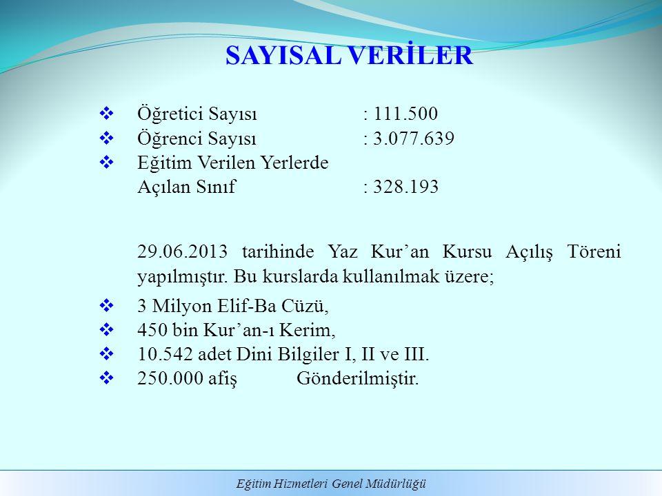 Eğitim Hizmetleri Genel Müdürlüğü SAYISAL VERİLER  Öğretici Sayısı: 111.500  Öğrenci Sayısı: 3.077.639  Eğitim Verilen Yerlerde Açılan Sınıf : 328.