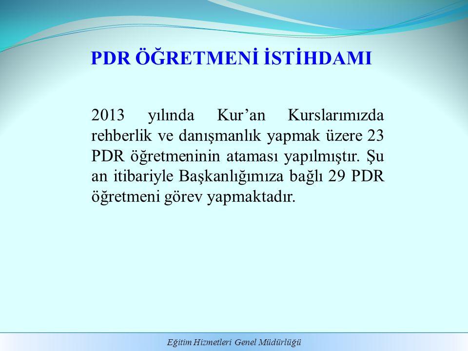 Eğitim Hizmetleri Genel Müdürlüğü PDR ÖĞRETMENİ İSTİHDAMI 2013 yılında Kur'an Kurslarımızda rehberlik ve danışmanlık yapmak üzere 23 PDR öğretmeninin