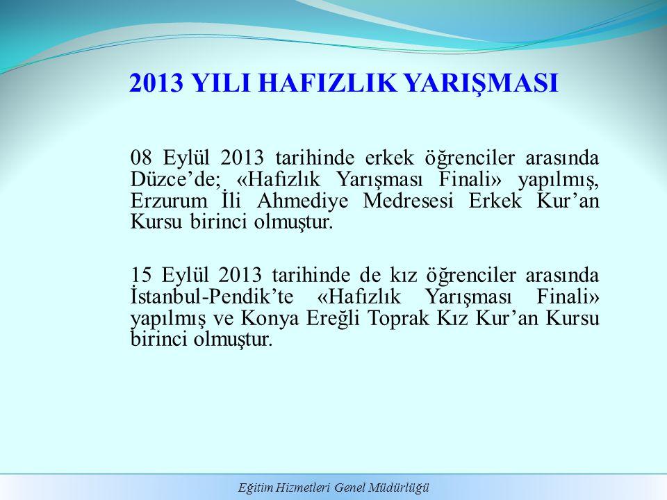 Eğitim Hizmetleri Genel Müdürlüğü 2013 YILI HAFIZLIK YARIŞMASI 08 Eylül 2013 tarihinde erkek öğrenciler arasında Düzce'de; «Hafızlık Yarışması Finali»