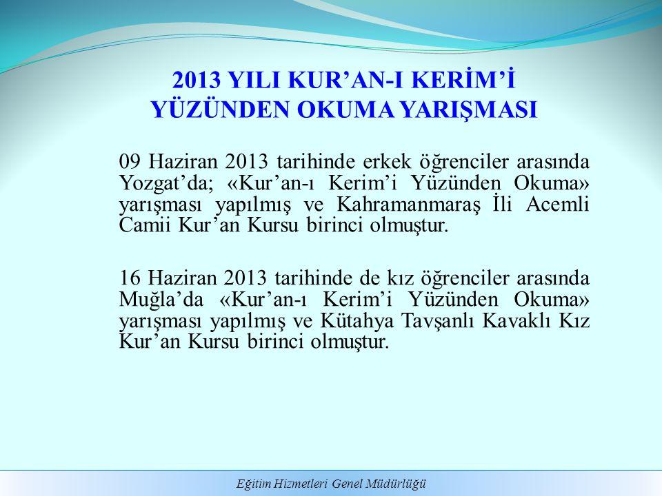 Eğitim Hizmetleri Genel Müdürlüğü 2013 YILI KUR'AN-I KERİM'İ YÜZÜNDEN OKUMA YARIŞMASI 09 Haziran 2013 tarihinde erkek öğrenciler arasında Yozgat'da; «